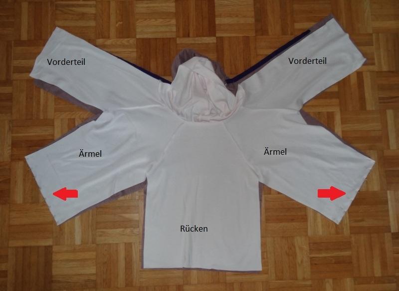 Jacken rechts auf rechts