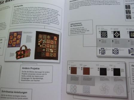 Inhaltsverzeichnis aus Japanische Blöcke, Bildrechte bei Th. Schäfer, Hannover